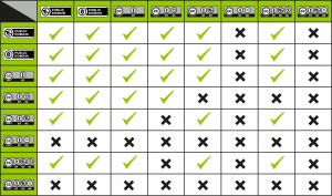 CC License Compatibility Chart