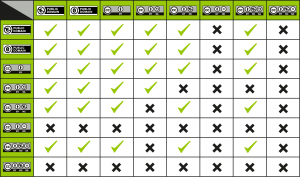 CC remix chart