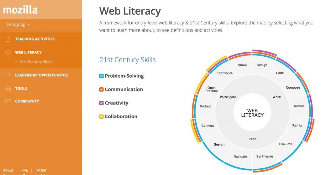 web-literacy