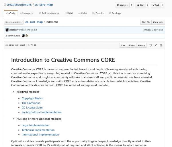 Introduction to Creative Commons Core in GitHub