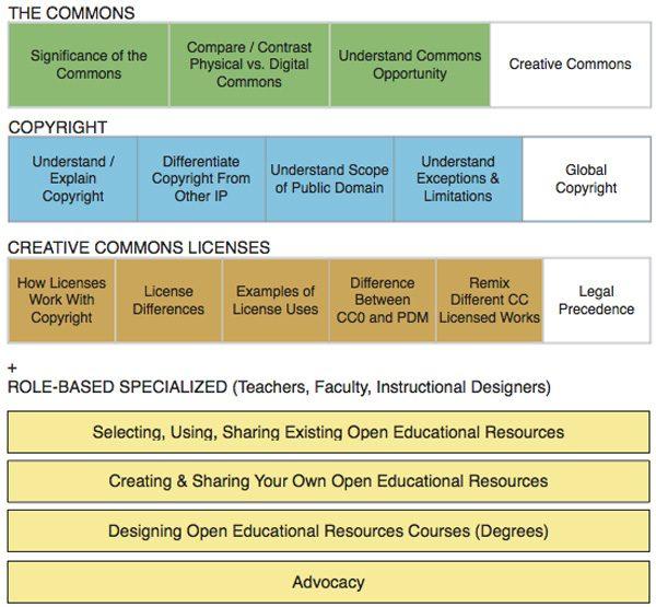 Educator Certificate Example