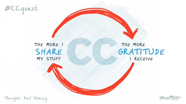 The more I share the more gratitude I get