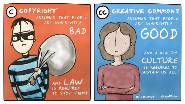 cc-vs-c